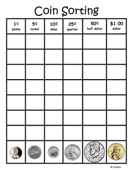 Coin Sorting Graph