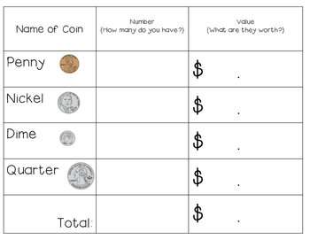 Coin Sorting Grid