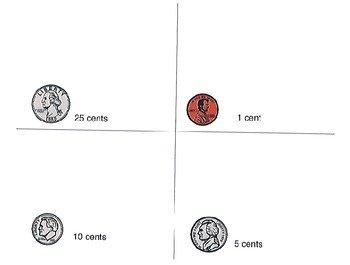 Coin Sorting Map with Pictures