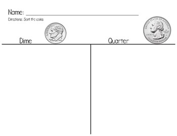 Coin Sorting - worksheet