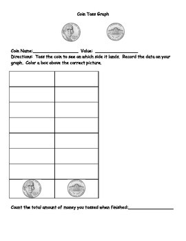 Coin Toss Graphs