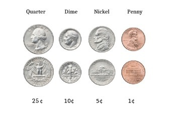Coin Value Cheat Sheet