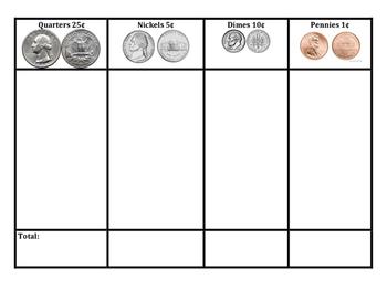 Coin Value Organization Chart