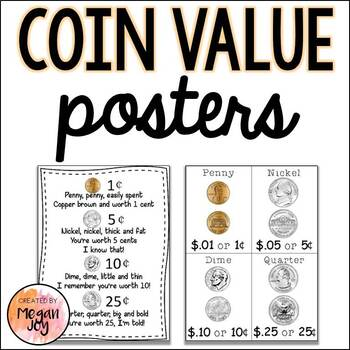 Coin Value Posters