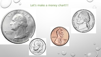 Power Point Coin Value and Names