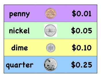 Coin Values Chart