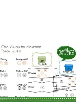 Coin Visuals for Token System