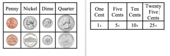 Coin and Bill Sort
