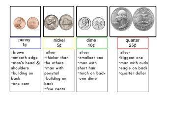 Coin descriptions