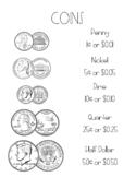 Coins Anchor Chart