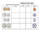 Coins Cheat Sheet- Graphic Organizer
