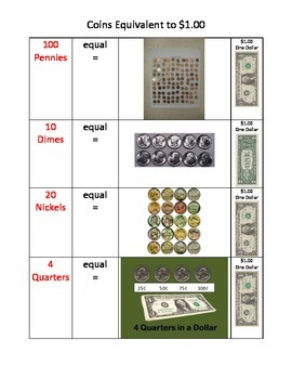 Coins Equivalent to One Dollar Flashcards/Matching Game