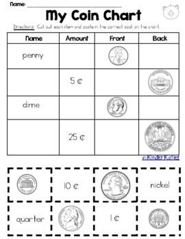 Coins / Money 10 Worksheet Set for K-2