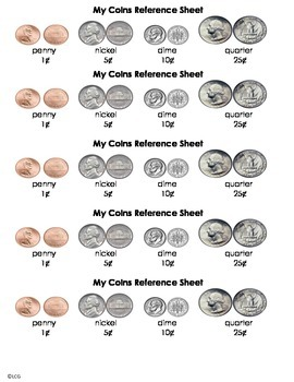 Coins Reference Sheet for student desk