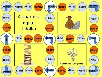 Coins That Make Quarters