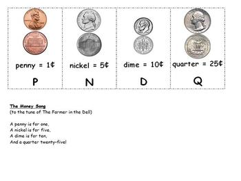 Coins for students' desktop or math folder AND 'Money Song'