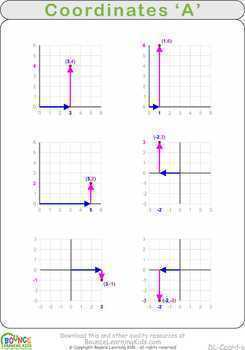 Coordinates (13 distance learning worksheets for Numeracy)