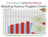 Cold Read and Hot Read Reading Fluency Chart