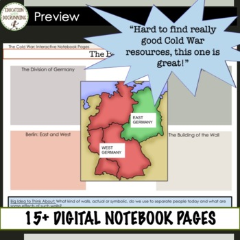 Cold War 15+ Digital Interactive Notebook Graphic Organizers for Cold War Unit