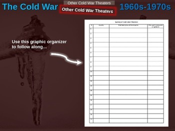 Cold War (60s-70s) OVERVIEW OF OTHER COLD WAR THEATERS (20 slide PPT)