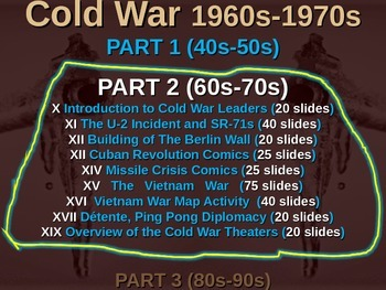 Cold War (60s-70s) OVERVIEW OF OTHER COLD WAR THEATERS (20