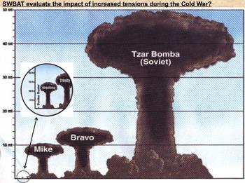 Cold War-Arms/Space Race Common Core Lesson Bundle