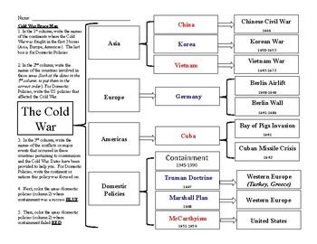 Cold War Brace Map