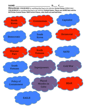 Cold War Color Code Key Events and Happenings