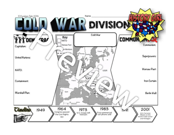 Cold War Division PowerPoint and Student Infographic Notes