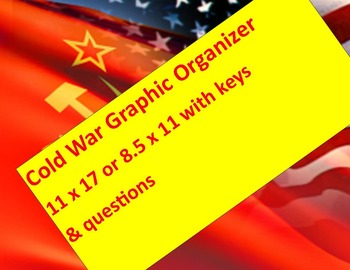 Cold War Graphic Organizer: Europe 11 x 17 & 8.5 x 11 with