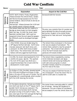 Cold War Graphic Organizer with Answer Key
