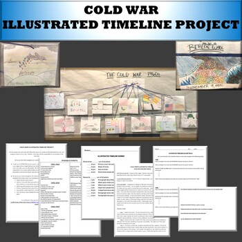 Cold War Illustrated Timeline project