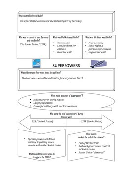 Cold War Graphic Organizer with KEY