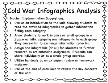 Cold War Infographics Analysis Google Drive Interactive Lesson