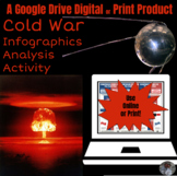 Cold War Infographics Analysis Interactive Lesson for Goog