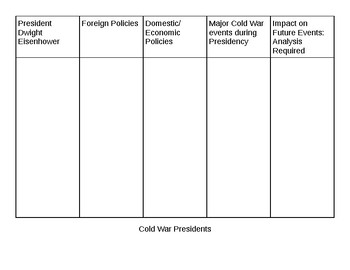 Cold War Interactive Project Packet