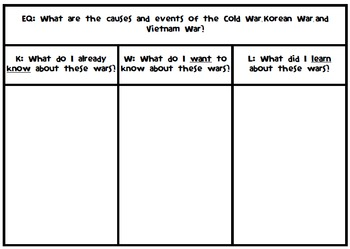 Cold War, Korean War, and Vietnam War - SS5H7 and SS5H8