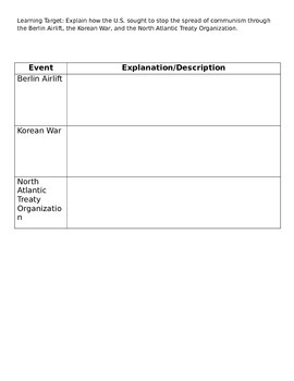 Cold War Milestone Review Packet