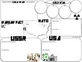 Cold War Overview & Timeline