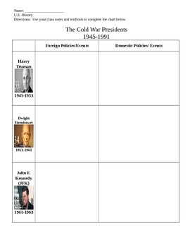 Cold War Presidents Review Chart