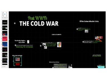 Cold War Prezi