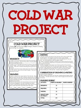 Cold War Project- Research, Writing, Drawing- Choices