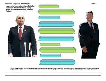 Cold War Reagan & Gorbachev