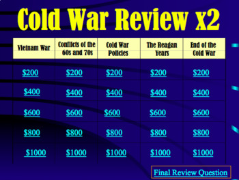 Cold War Review Game: U.S. History