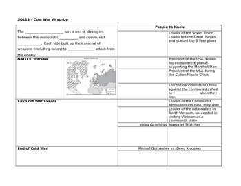 Cold War Review Summary Sheet - SOL WHII.13