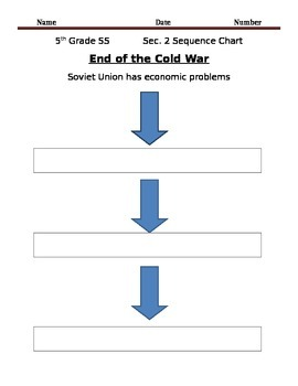 Cold War Sequence Chart