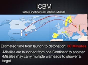 Cold War Simulation Student Orientation PowerPoint/Keynote Presentation
