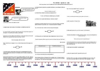 Cold War (TV Series) Ep.10 - Cuba - Supporting Worksheet