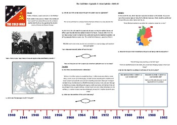 Cold War (TV Series) Ep.2 - Iron Curtain - Supporting Worksheet