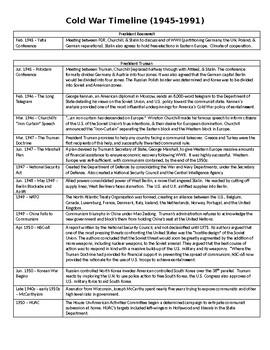 Cold War Timeline (1945-1991)
